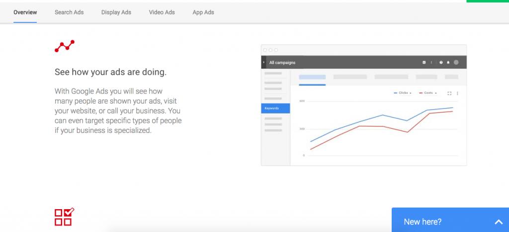 Google Ads content marketing tools